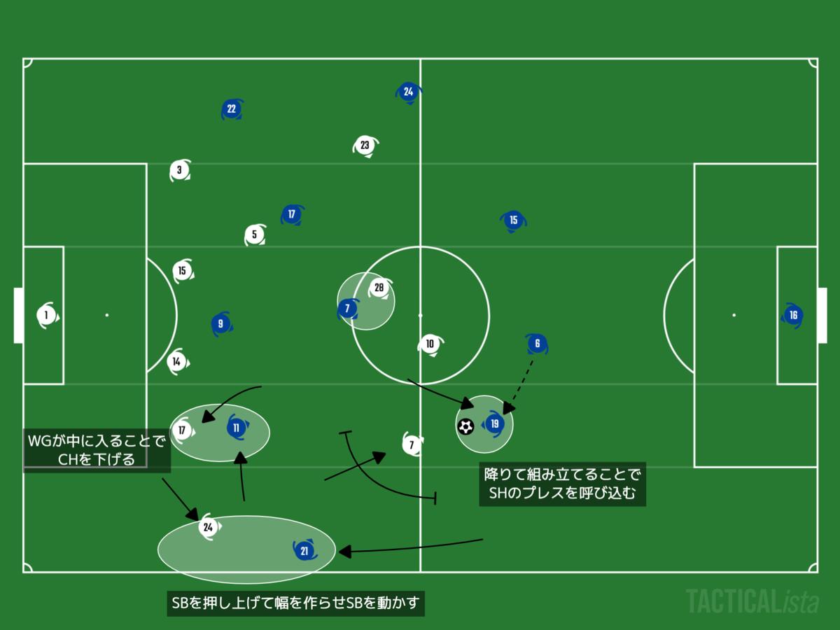 f:id:football-analyst:20201201191621p:plain