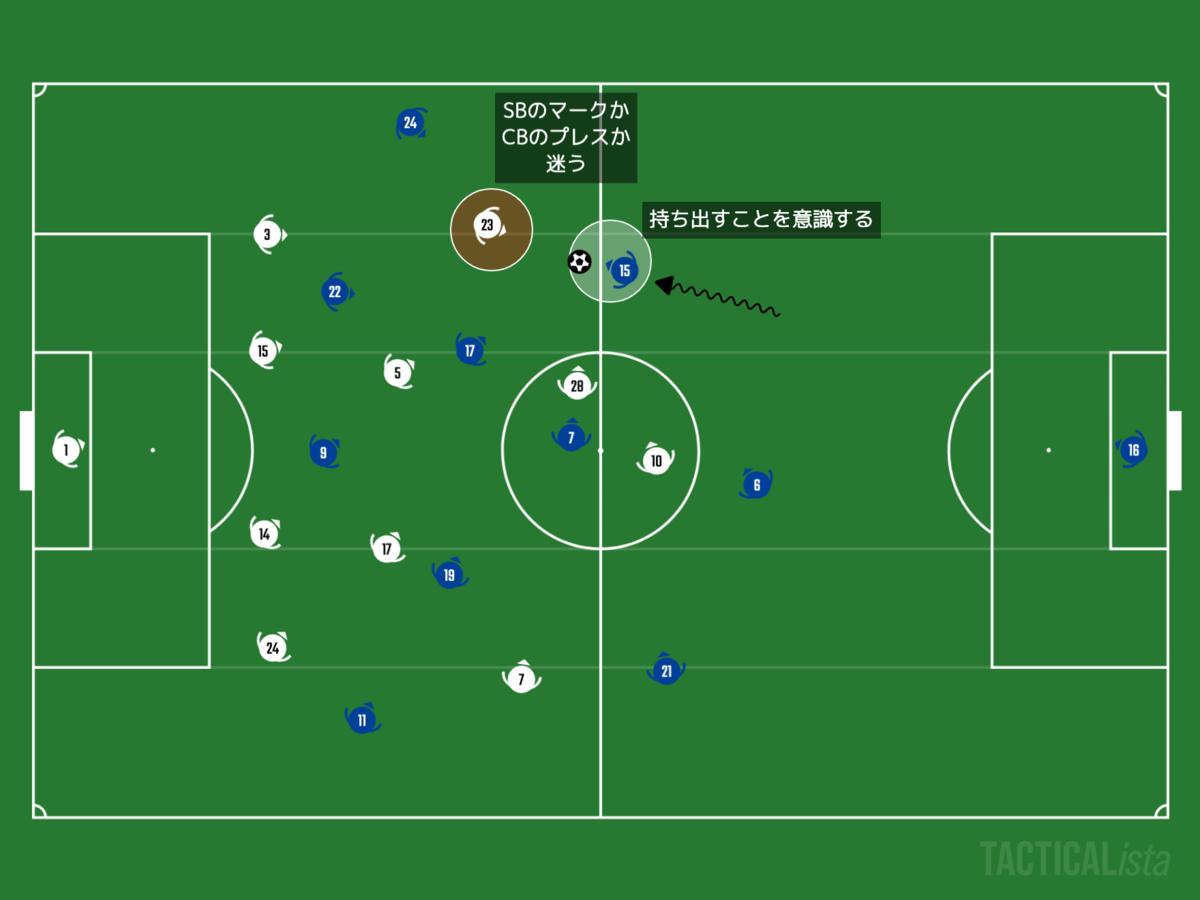 f:id:football-analyst:20201201192829p:plain