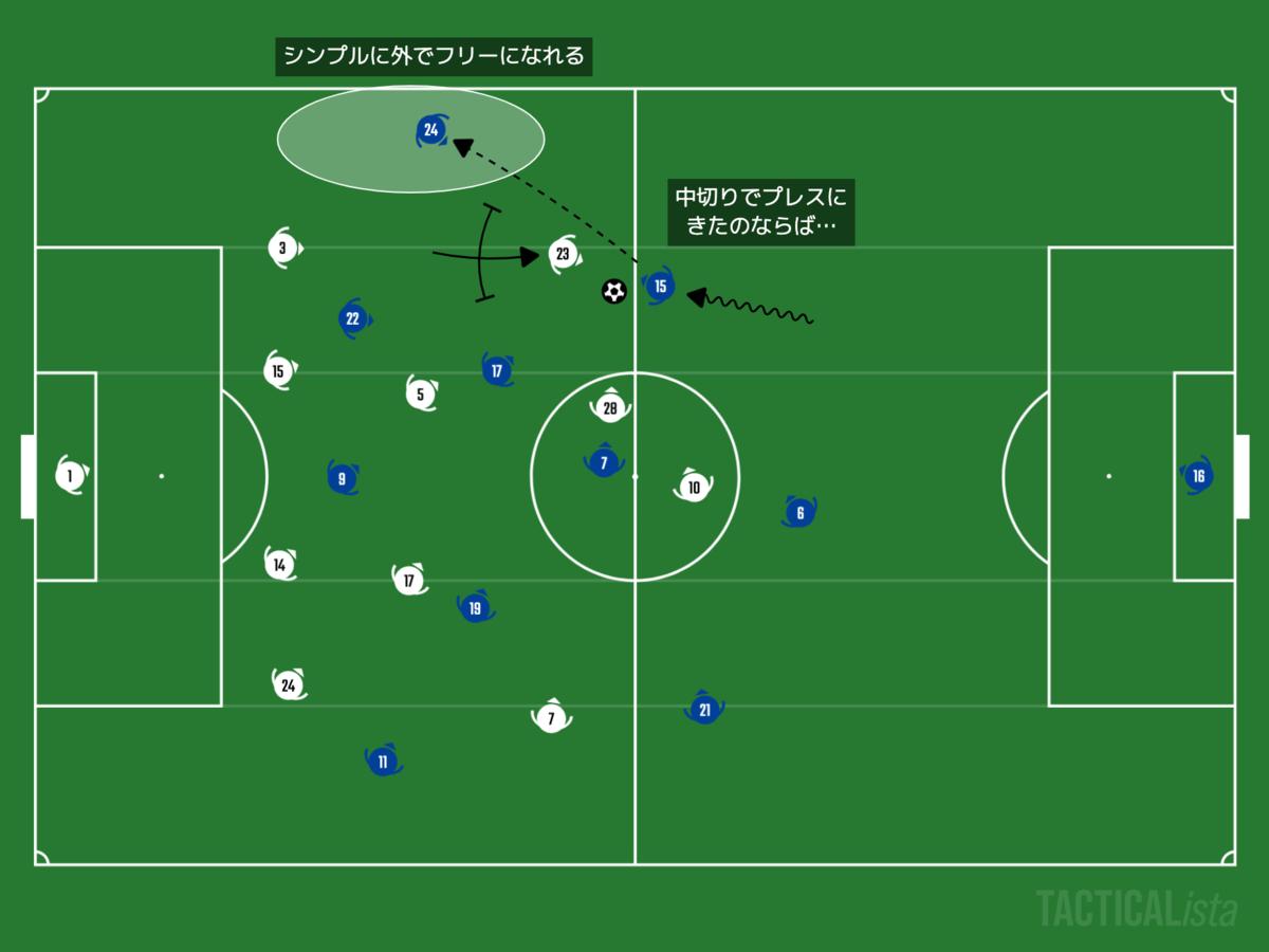 f:id:football-analyst:20201201193501p:plain