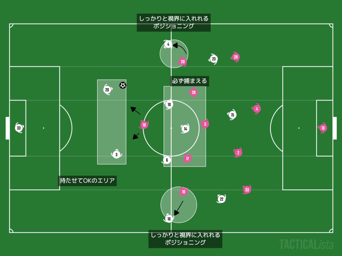 f:id:football-analyst:20201203164534p:plain