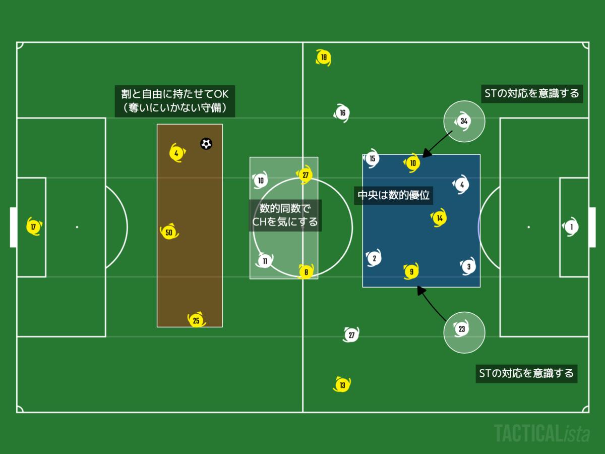 f:id:football-analyst:20201205220933p:plain
