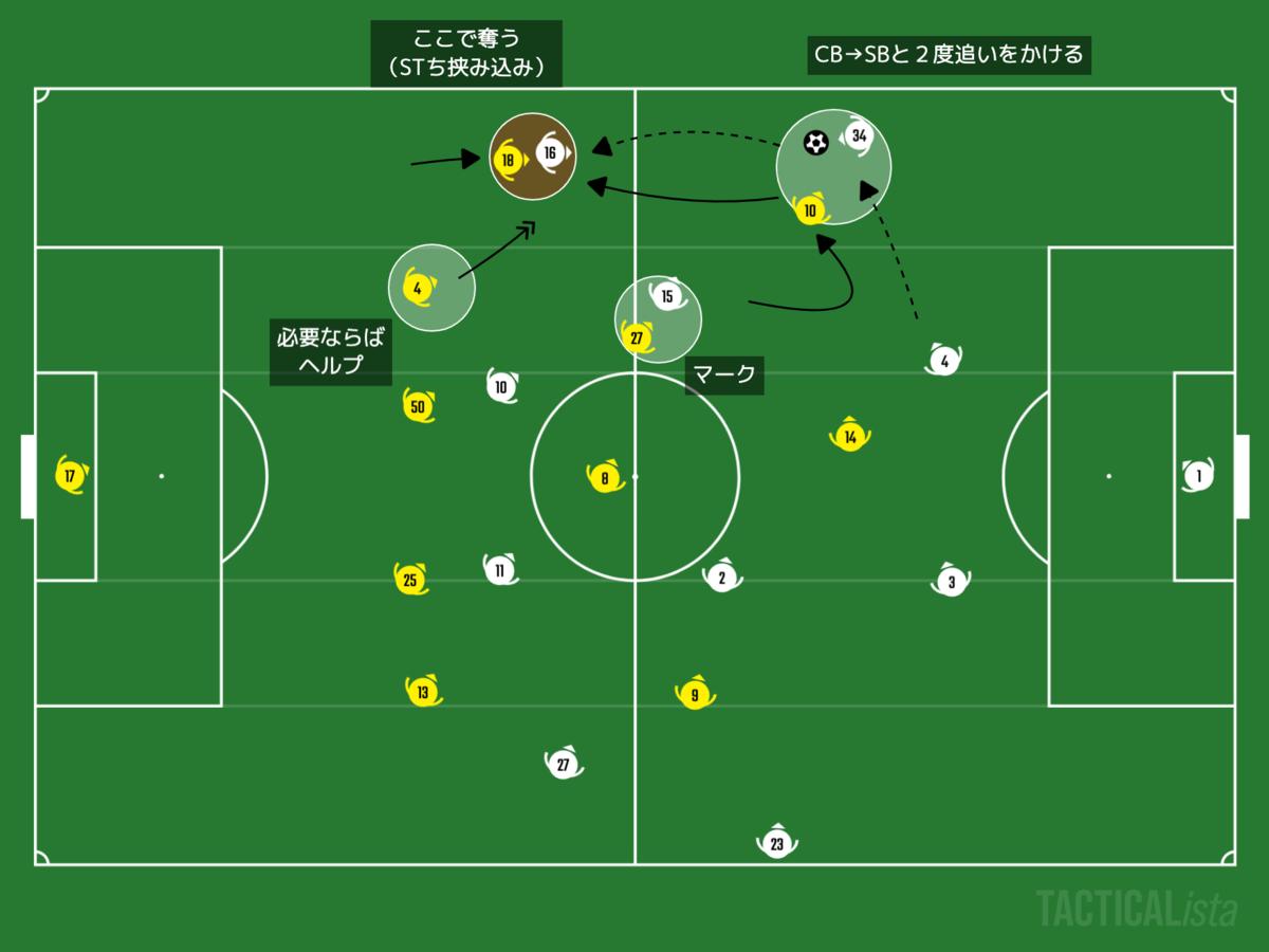 f:id:football-analyst:20201205225457p:plain