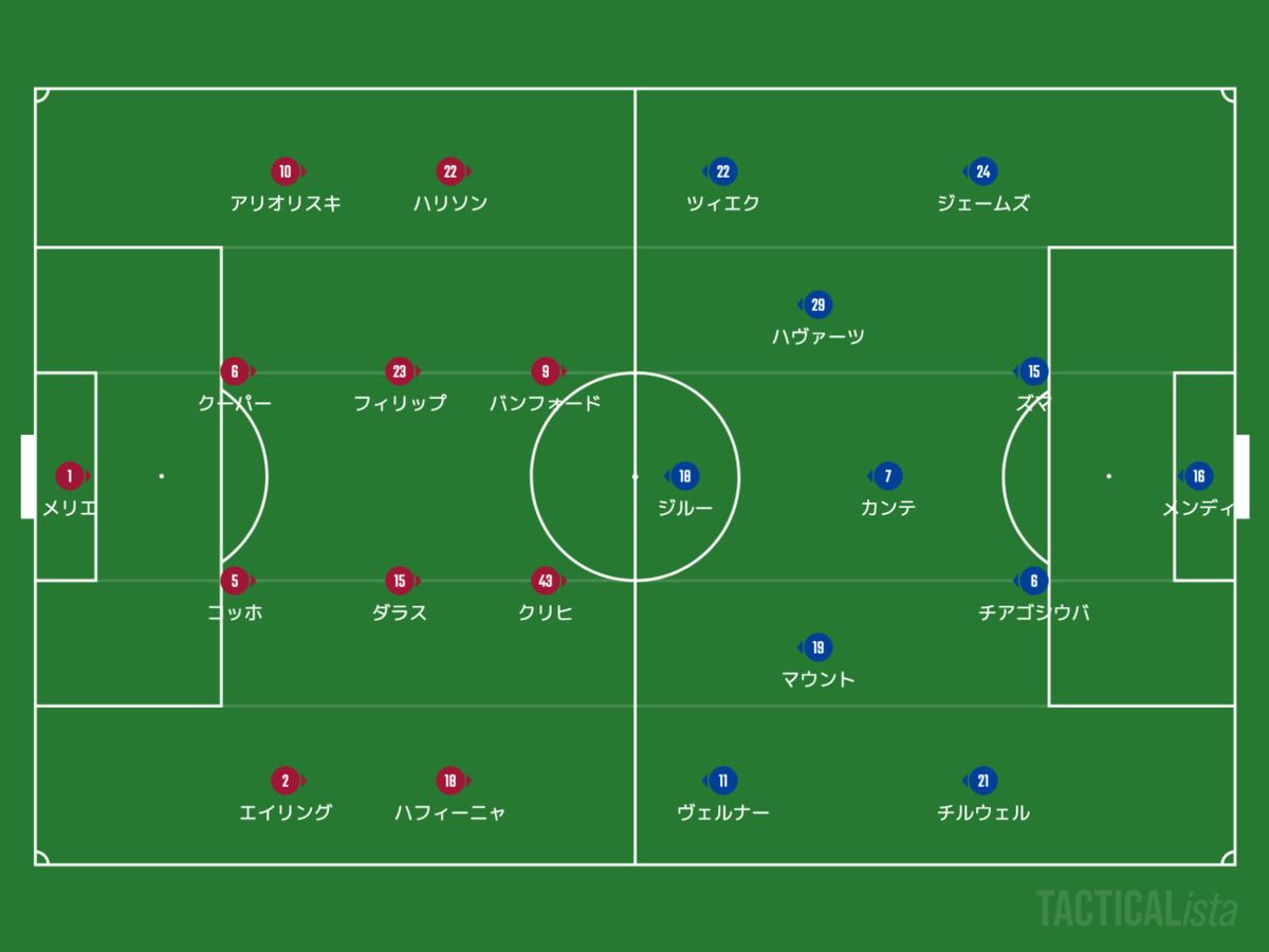 f:id:football-analyst:20201207095047p:plain