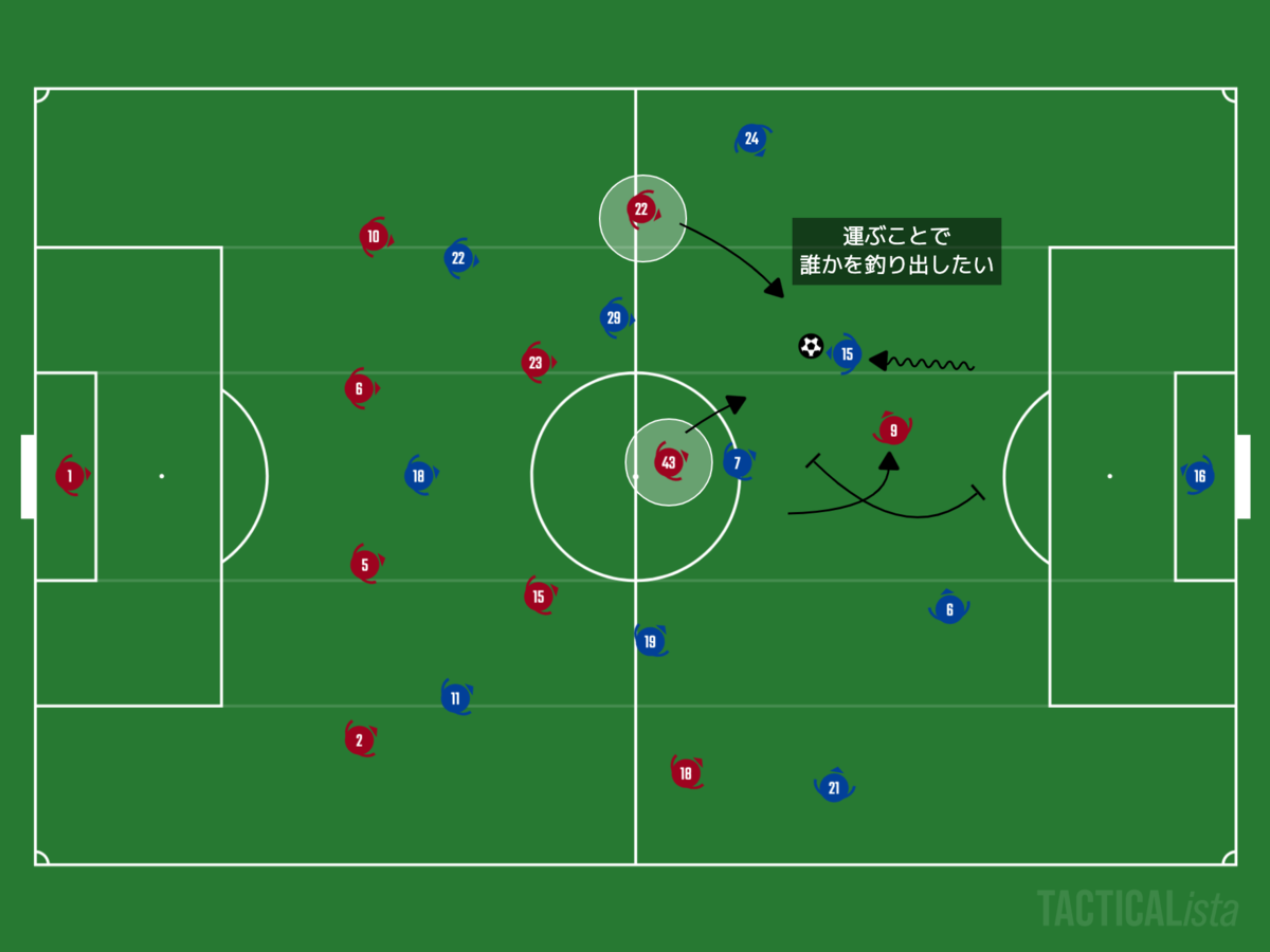 f:id:football-analyst:20201207100139p:plain