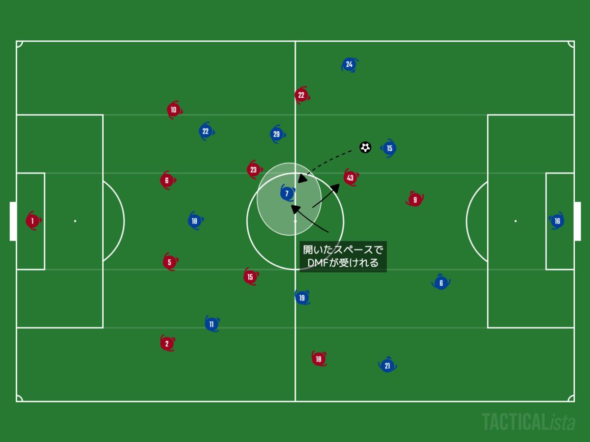 f:id:football-analyst:20201207100437p:plain