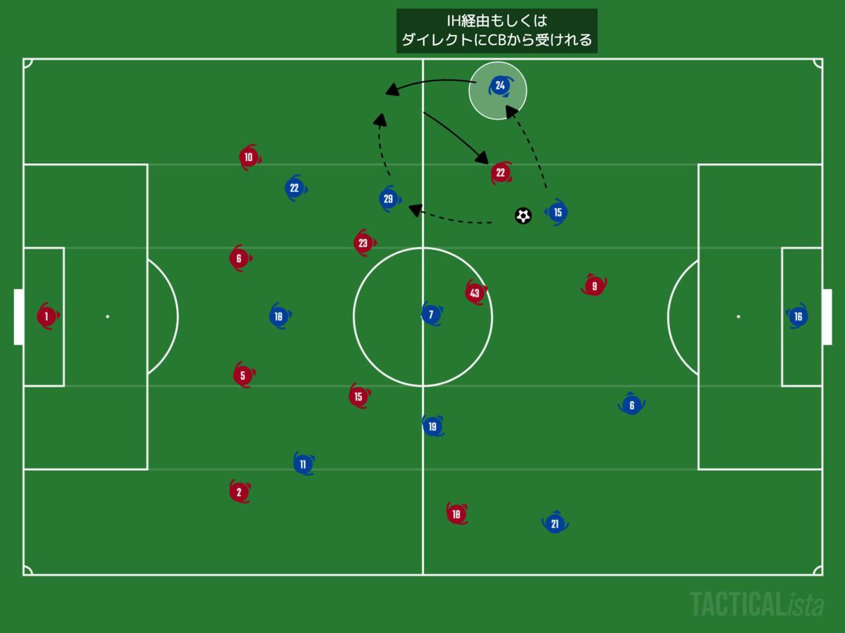 f:id:football-analyst:20201207100615p:plain