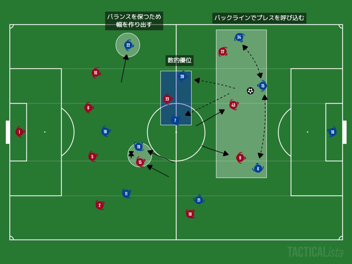 f:id:football-analyst:20201207101358p:plain