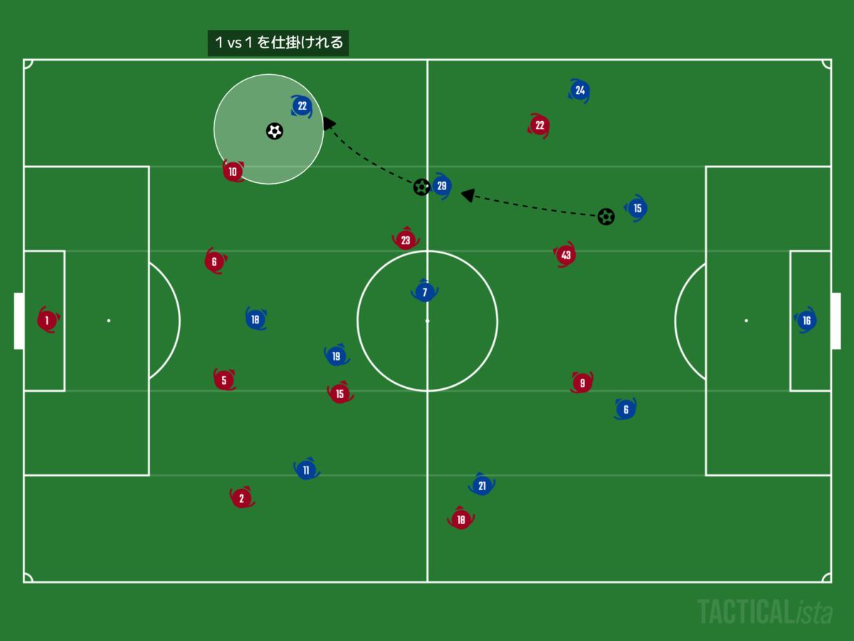 f:id:football-analyst:20201207101620p:plain