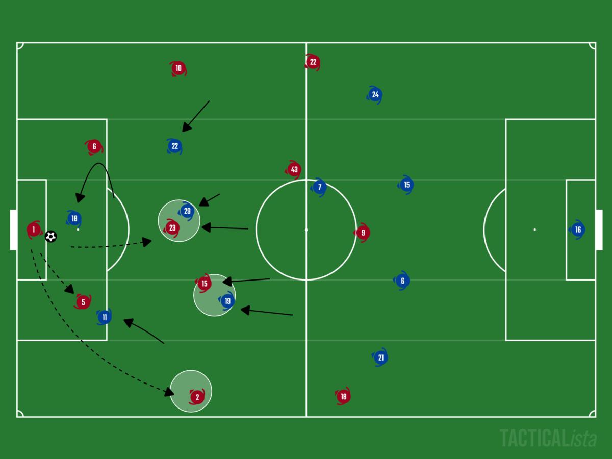 f:id:football-analyst:20201207103020p:plain