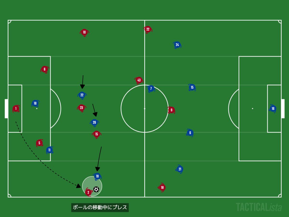f:id:football-analyst:20201207103422p:plain