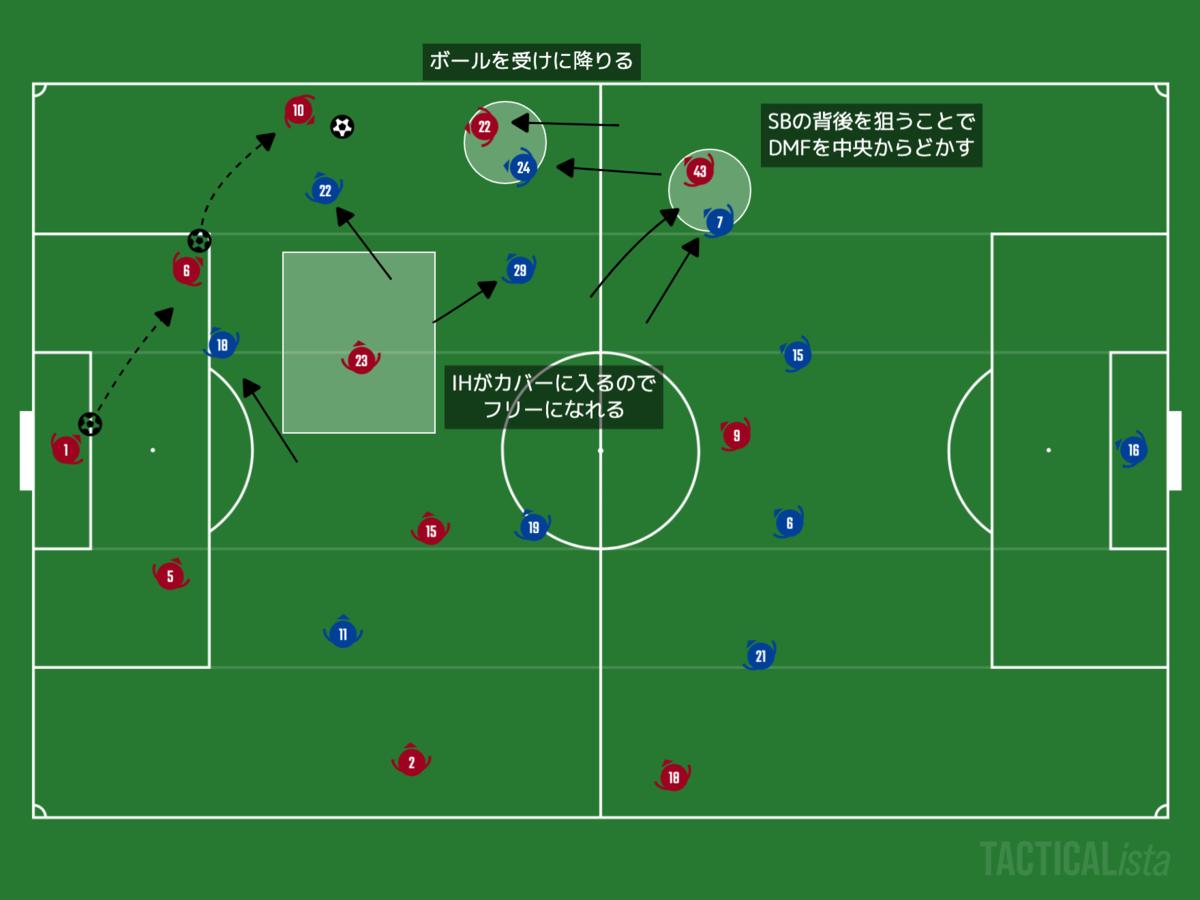 f:id:football-analyst:20201207110703p:plain