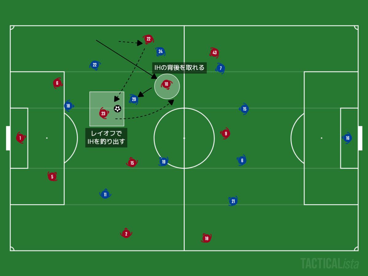 f:id:football-analyst:20201207111432p:plain