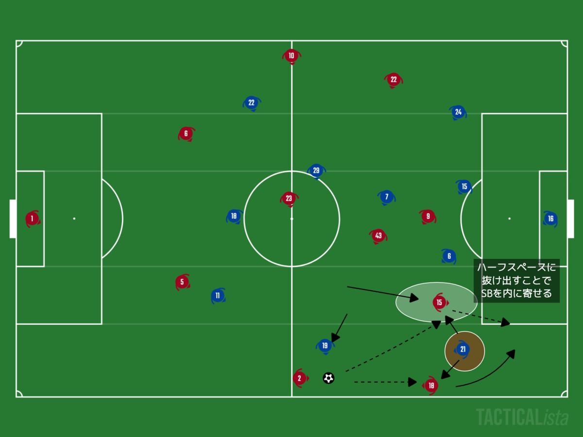 f:id:football-analyst:20201207112424p:plain