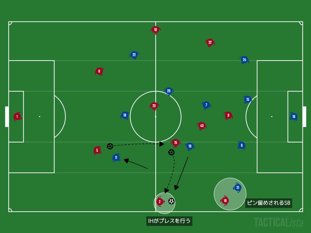 f:id:football-analyst:20201207112634p:plain