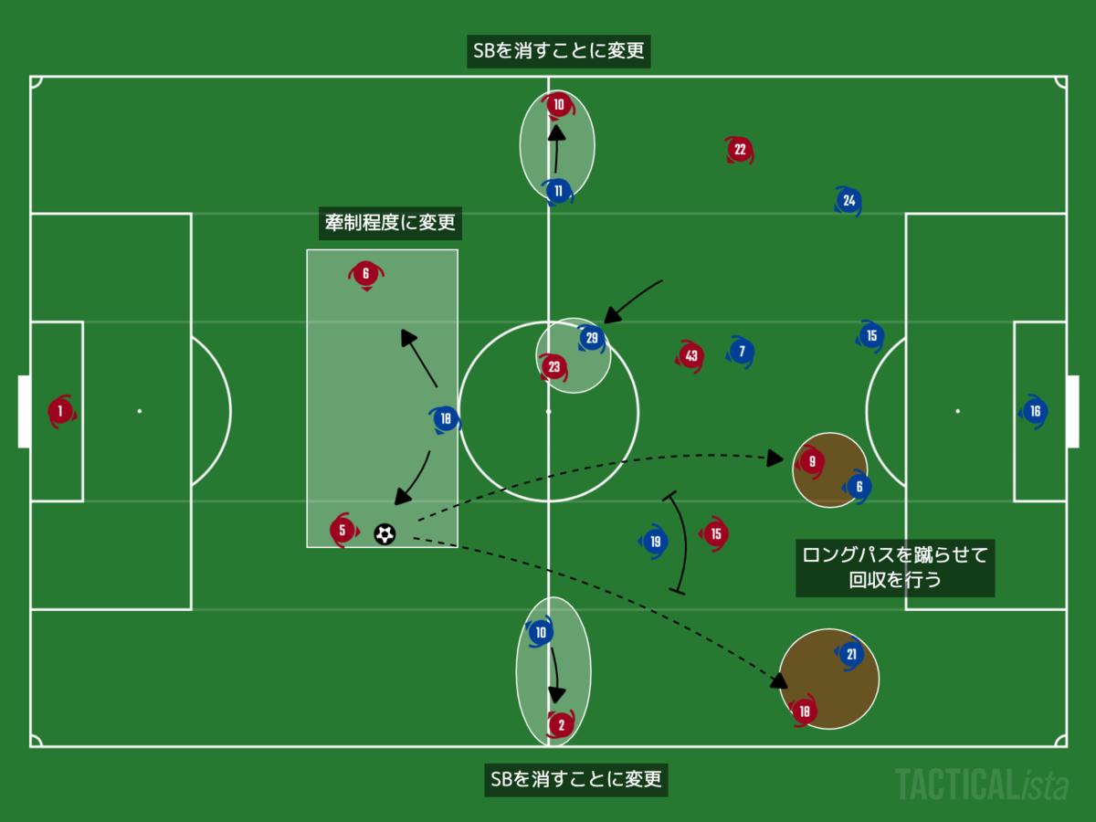 f:id:football-analyst:20201207113157p:plain