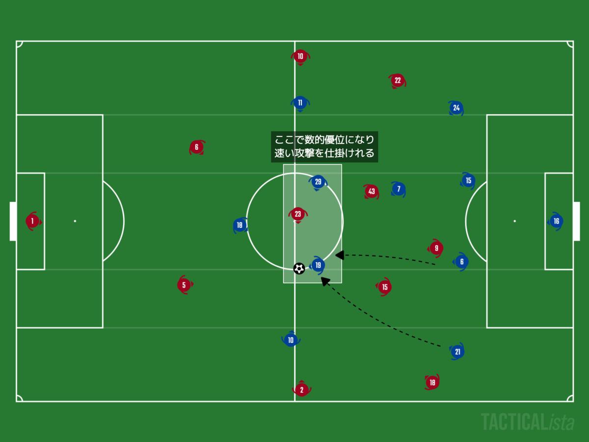 f:id:football-analyst:20201207113436p:plain
