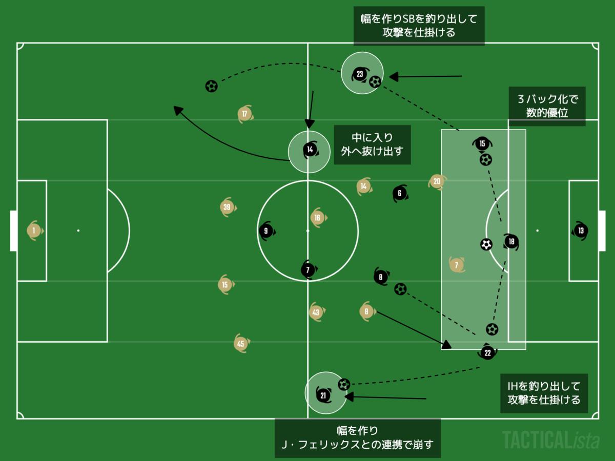 f:id:football-analyst:20201211114236p:plain