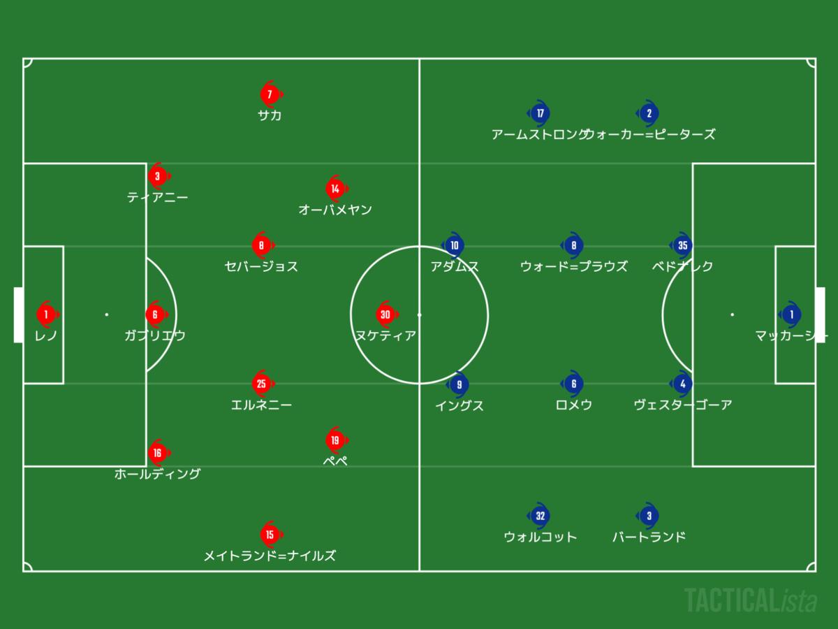 f:id:football-analyst:20201218102417p:plain