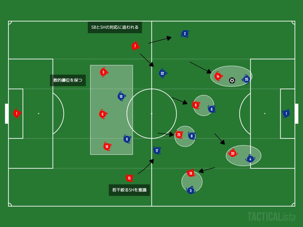 f:id:football-analyst:20201218110938p:plain