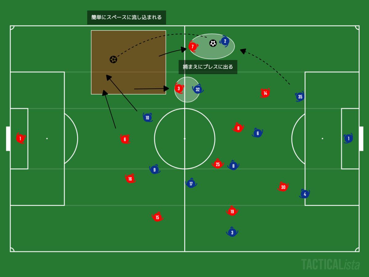 f:id:football-analyst:20201218112447p:plain