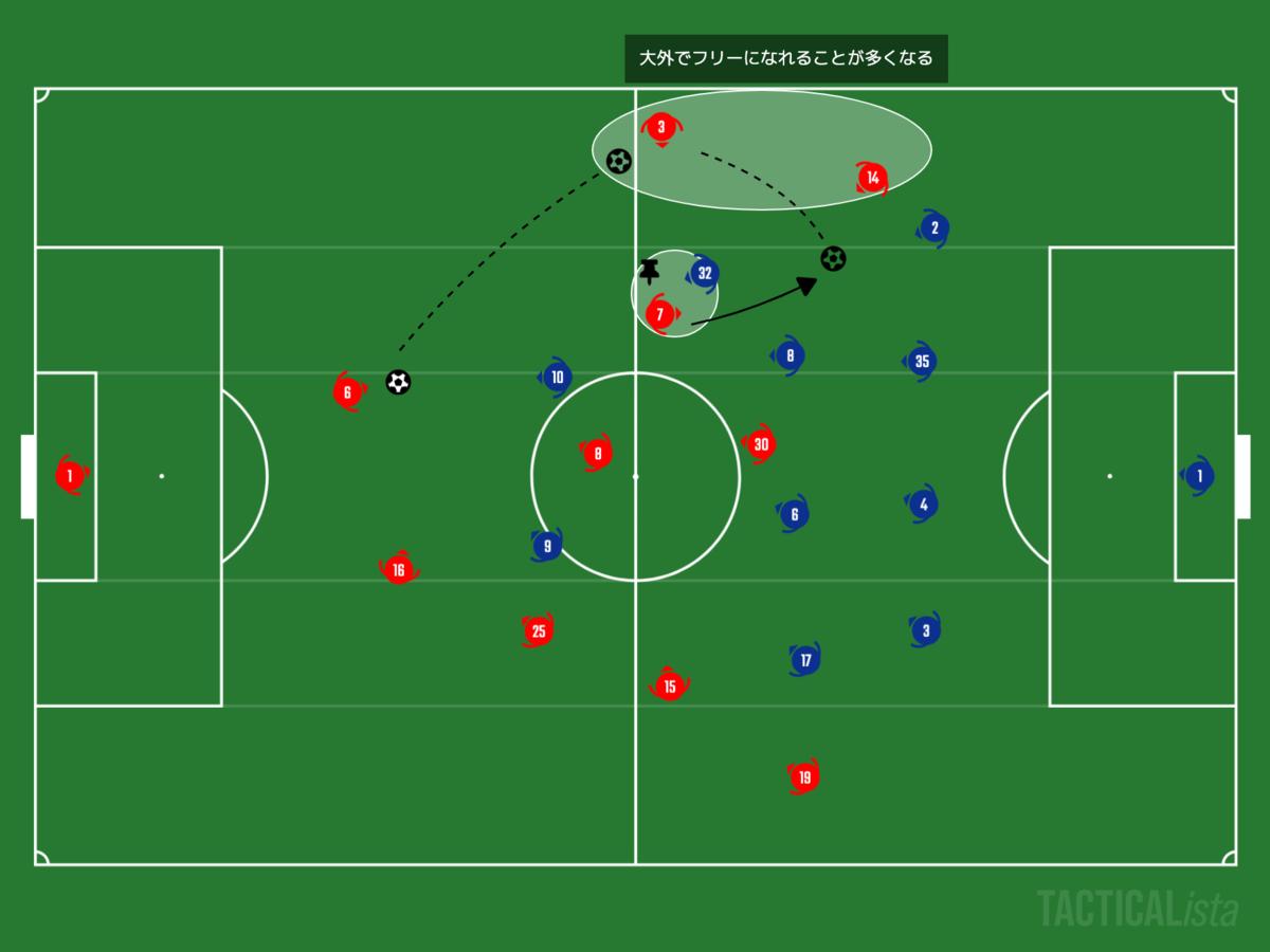 f:id:football-analyst:20201218114826p:plain