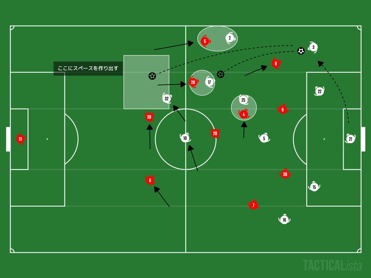 f:id:football-analyst:20201219231848p:plain