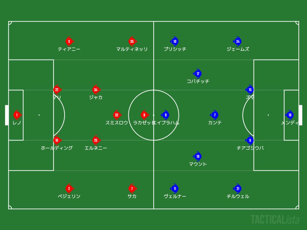 f:id:football-analyst:20201227195317p:plain