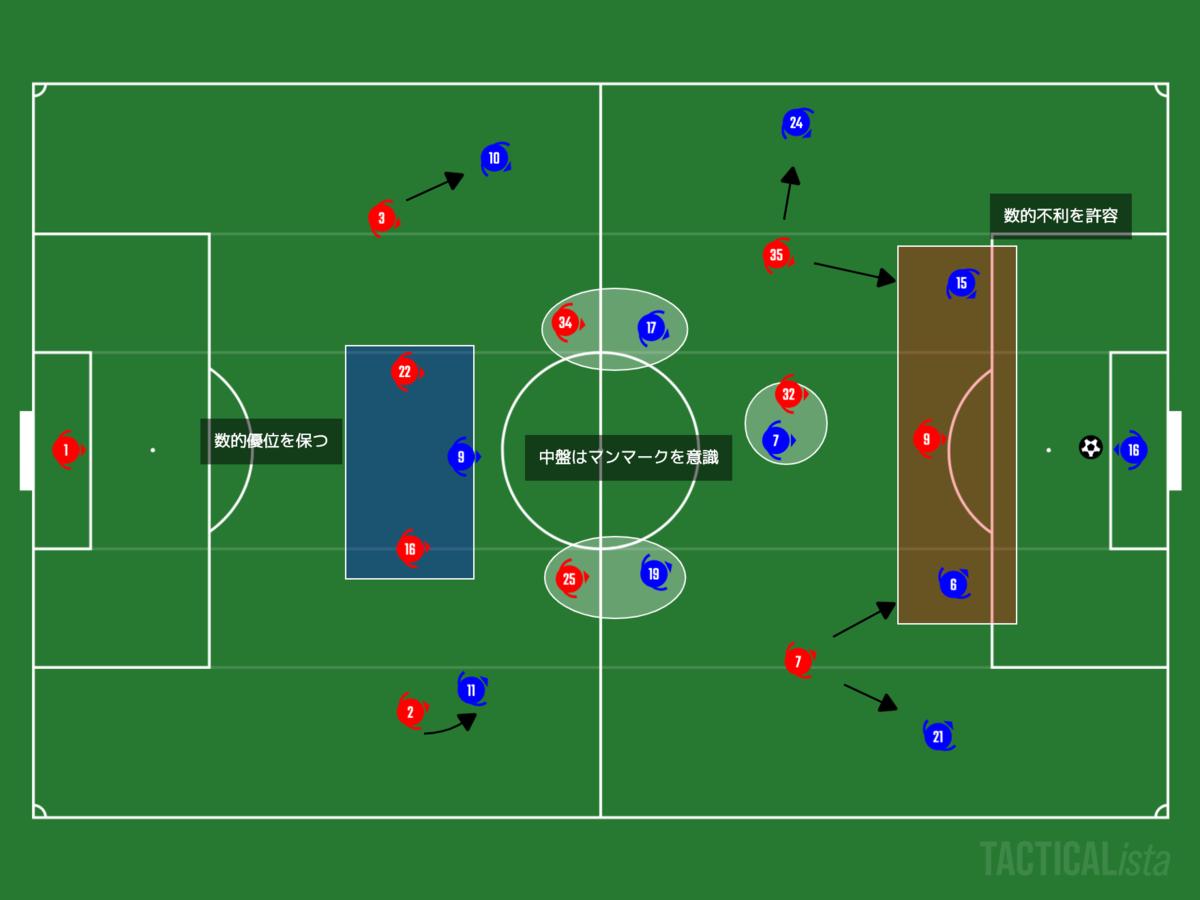 f:id:football-analyst:20201227200159p:plain
