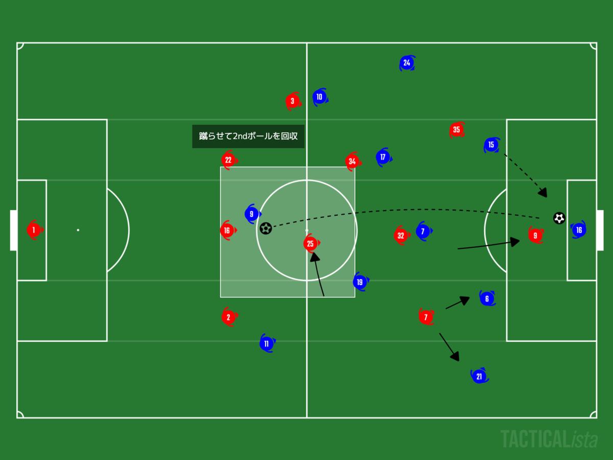 f:id:football-analyst:20201227201215p:plain