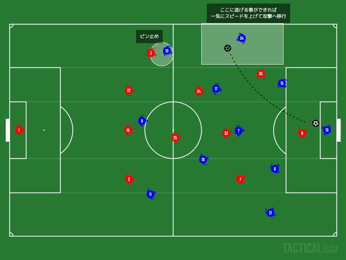 f:id:football-analyst:20201227203411p:plain