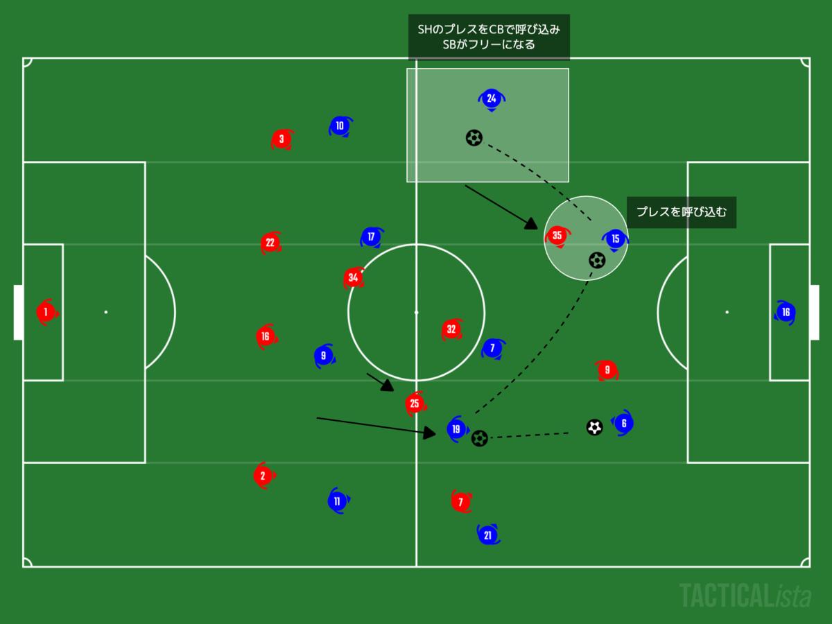 f:id:football-analyst:20201227203634p:plain