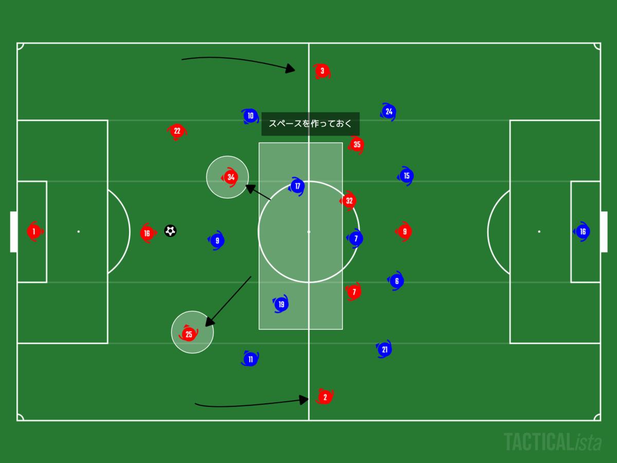 f:id:football-analyst:20201227204230p:plain