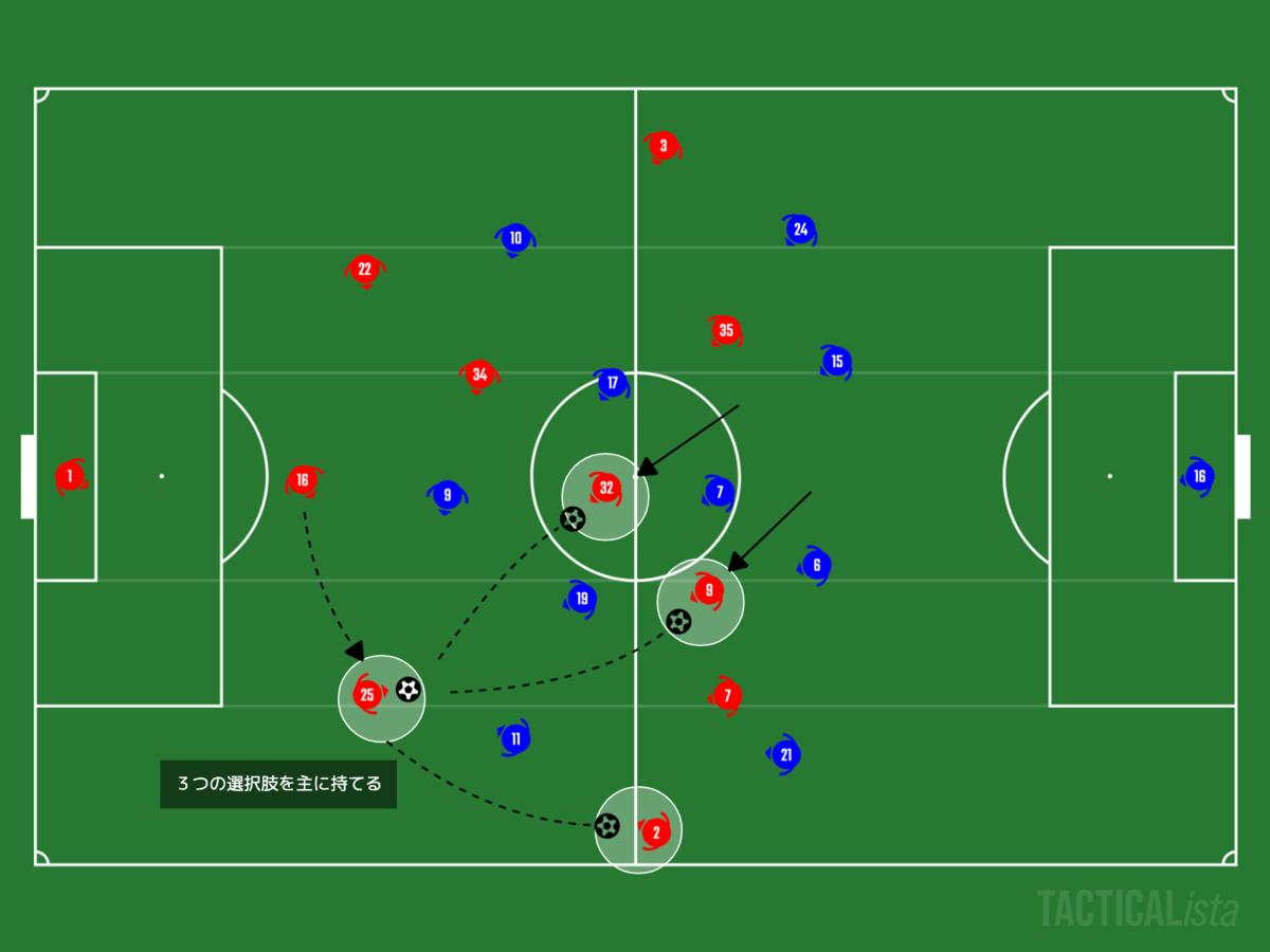 f:id:football-analyst:20201227204622p:plain
