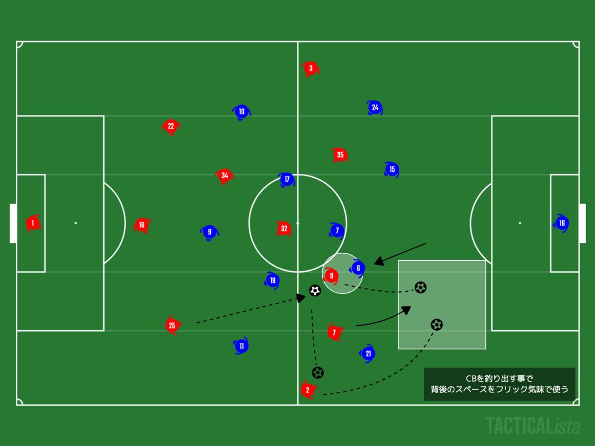f:id:football-analyst:20201227204934p:plain