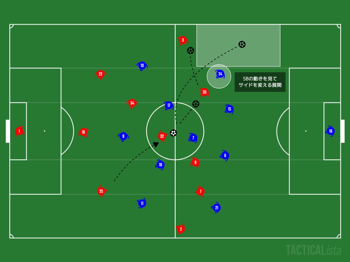 f:id:football-analyst:20201227205114p:plain