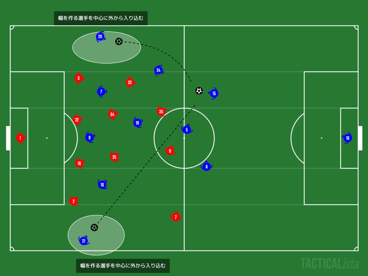 f:id:football-analyst:20201227205725p:plain