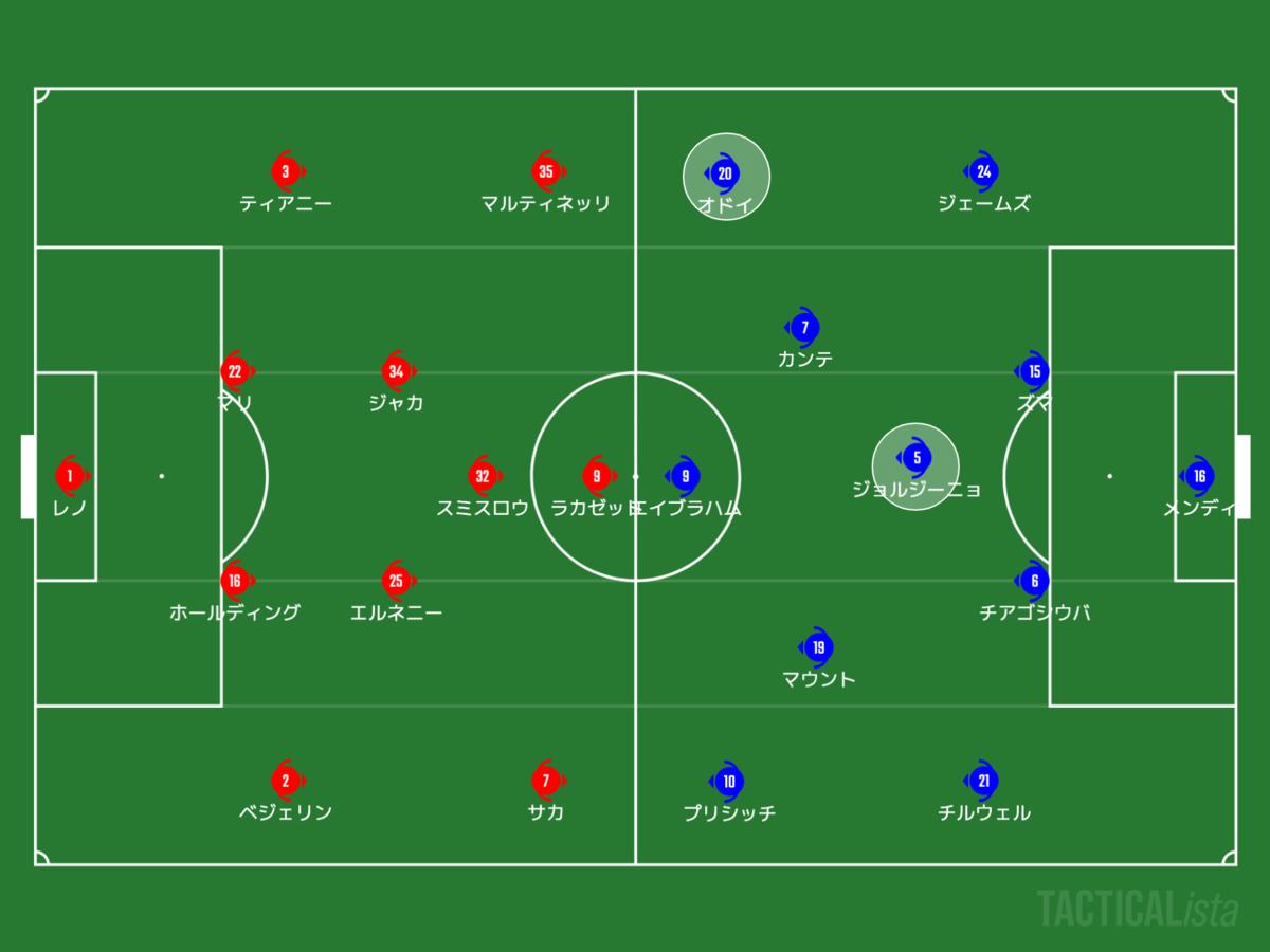 f:id:football-analyst:20201227210317p:plain