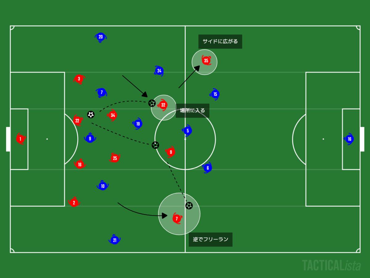 f:id:football-analyst:20201227210533p:plain