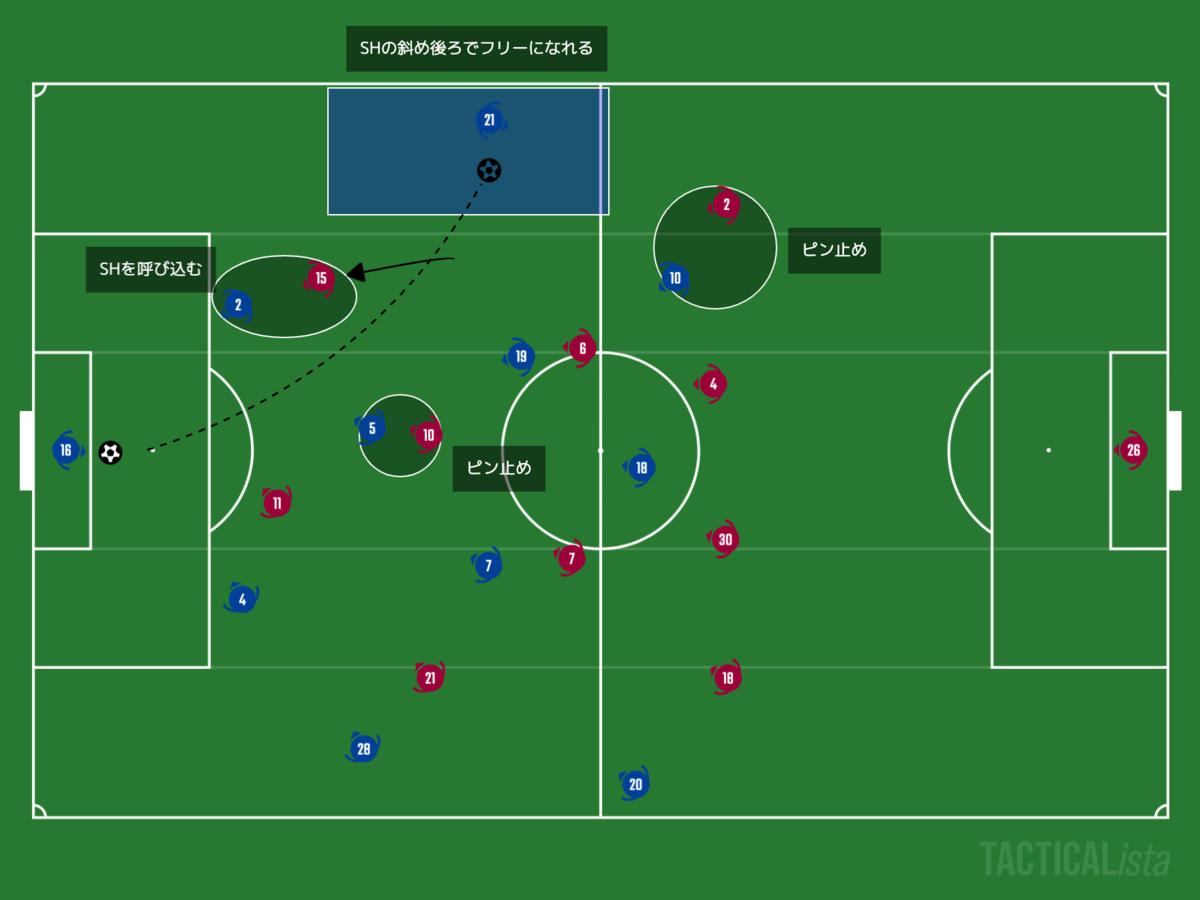f:id:football-analyst:20201230201252p:plain