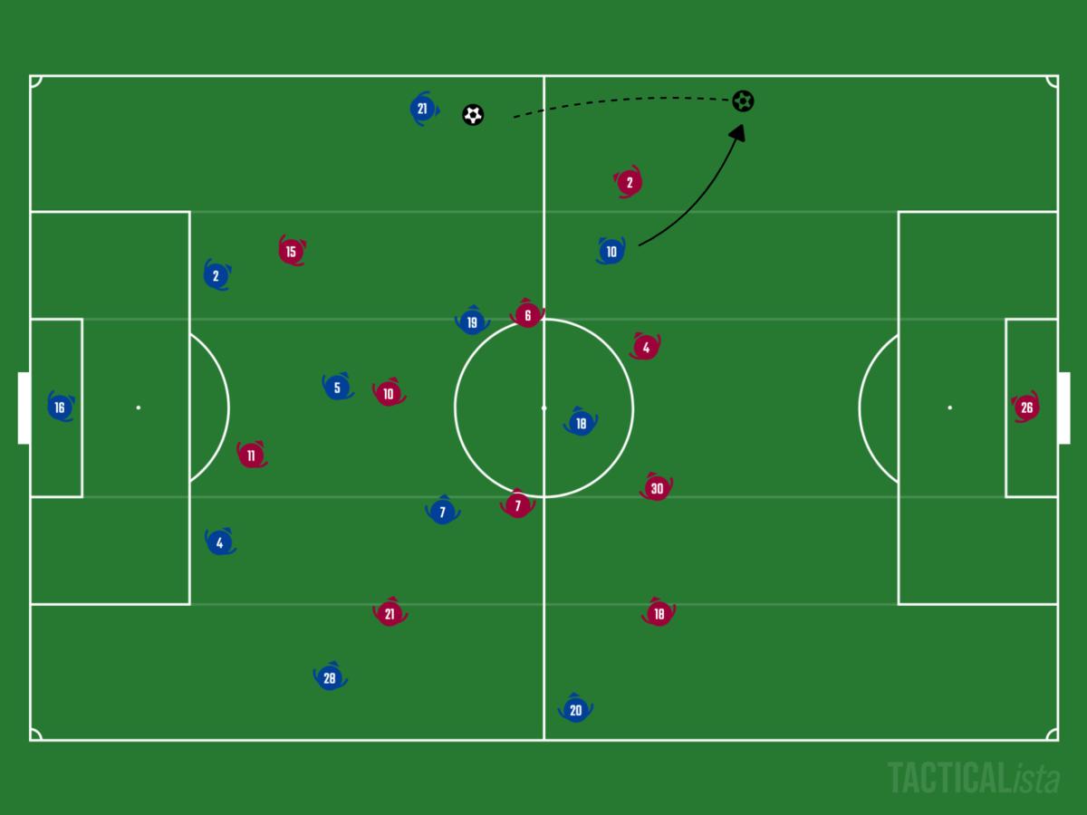 f:id:football-analyst:20201230201929p:plain