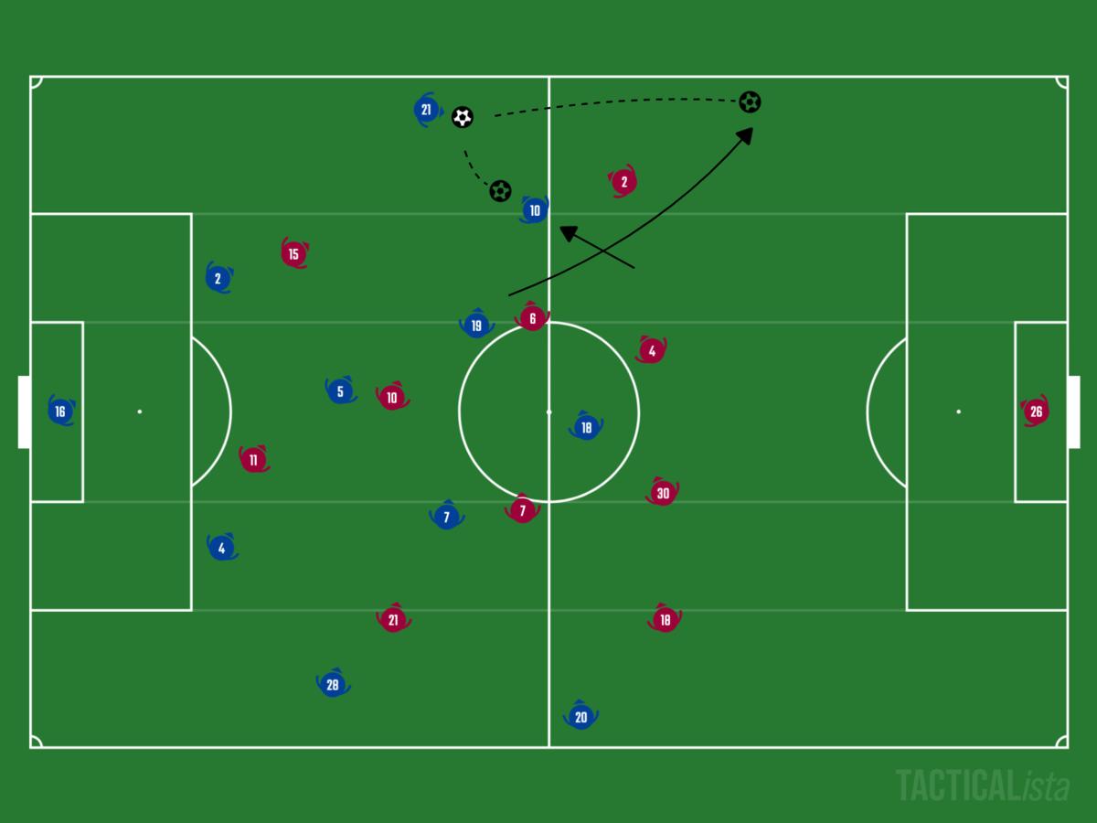 f:id:football-analyst:20201230202227p:plain