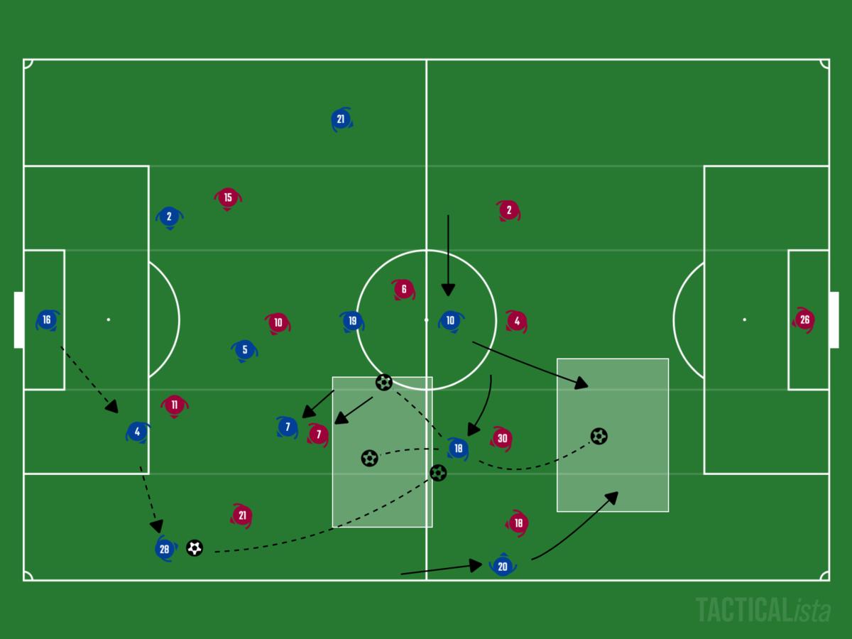 f:id:football-analyst:20201230202454p:plain