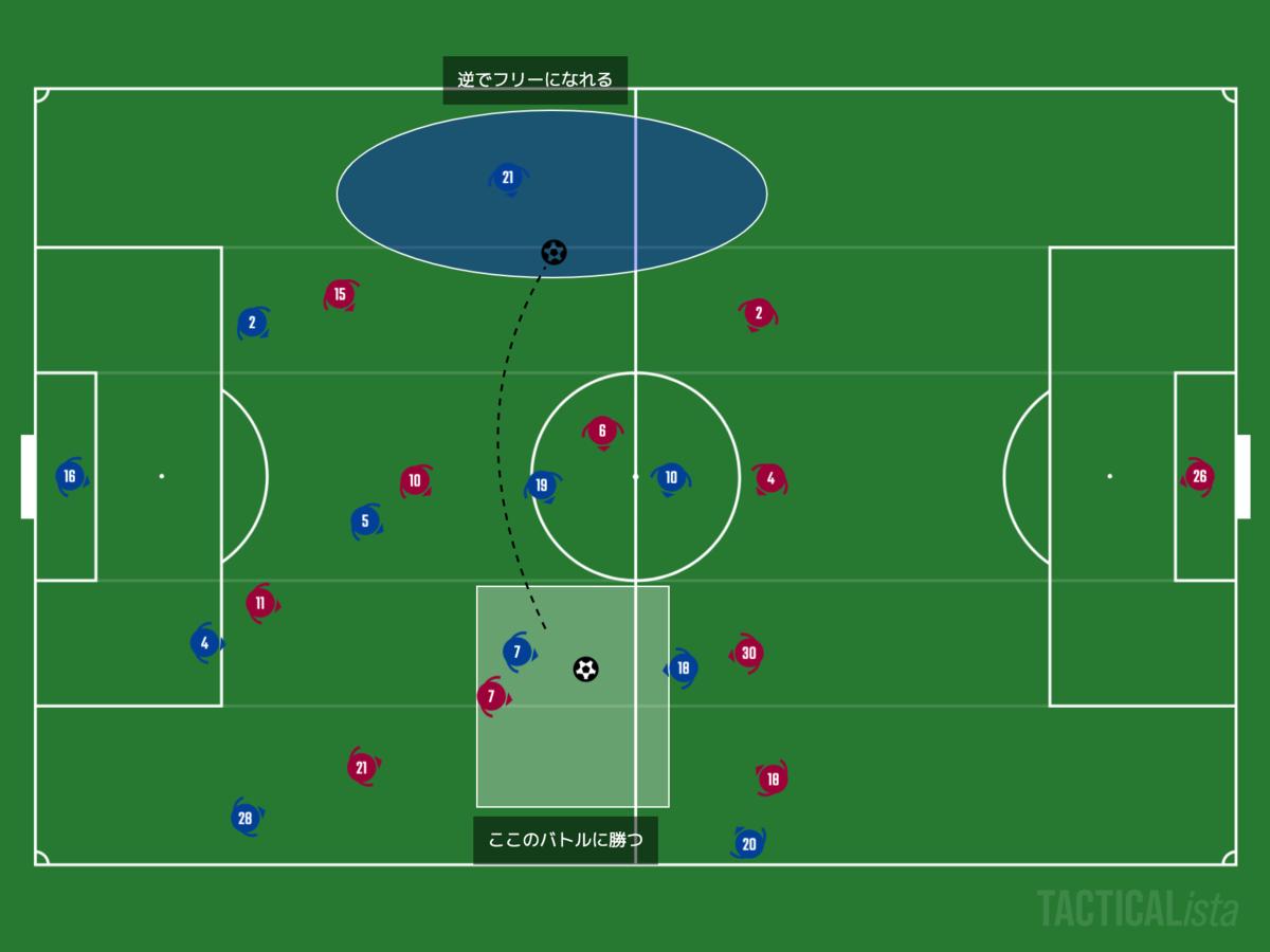 f:id:football-analyst:20201230202958p:plain