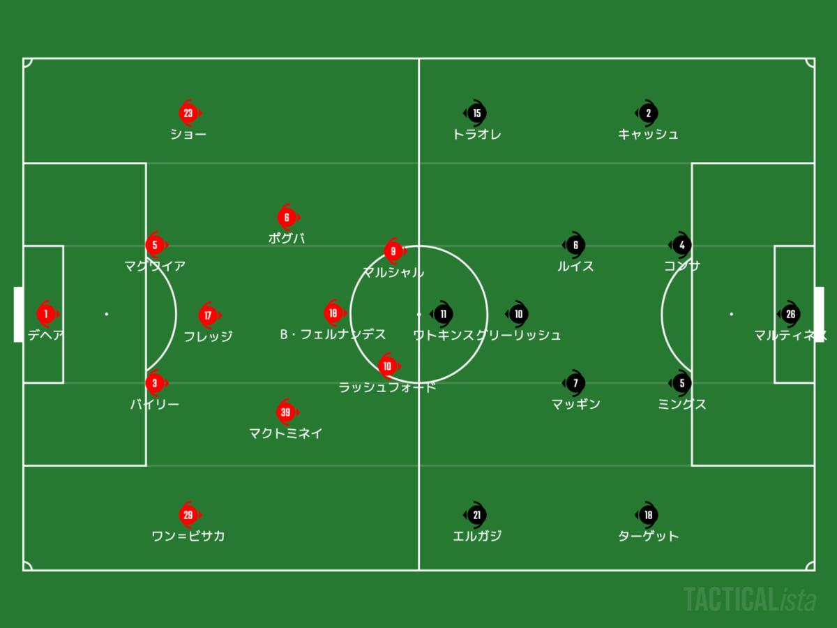 f:id:football-analyst:20210102182958p:plain