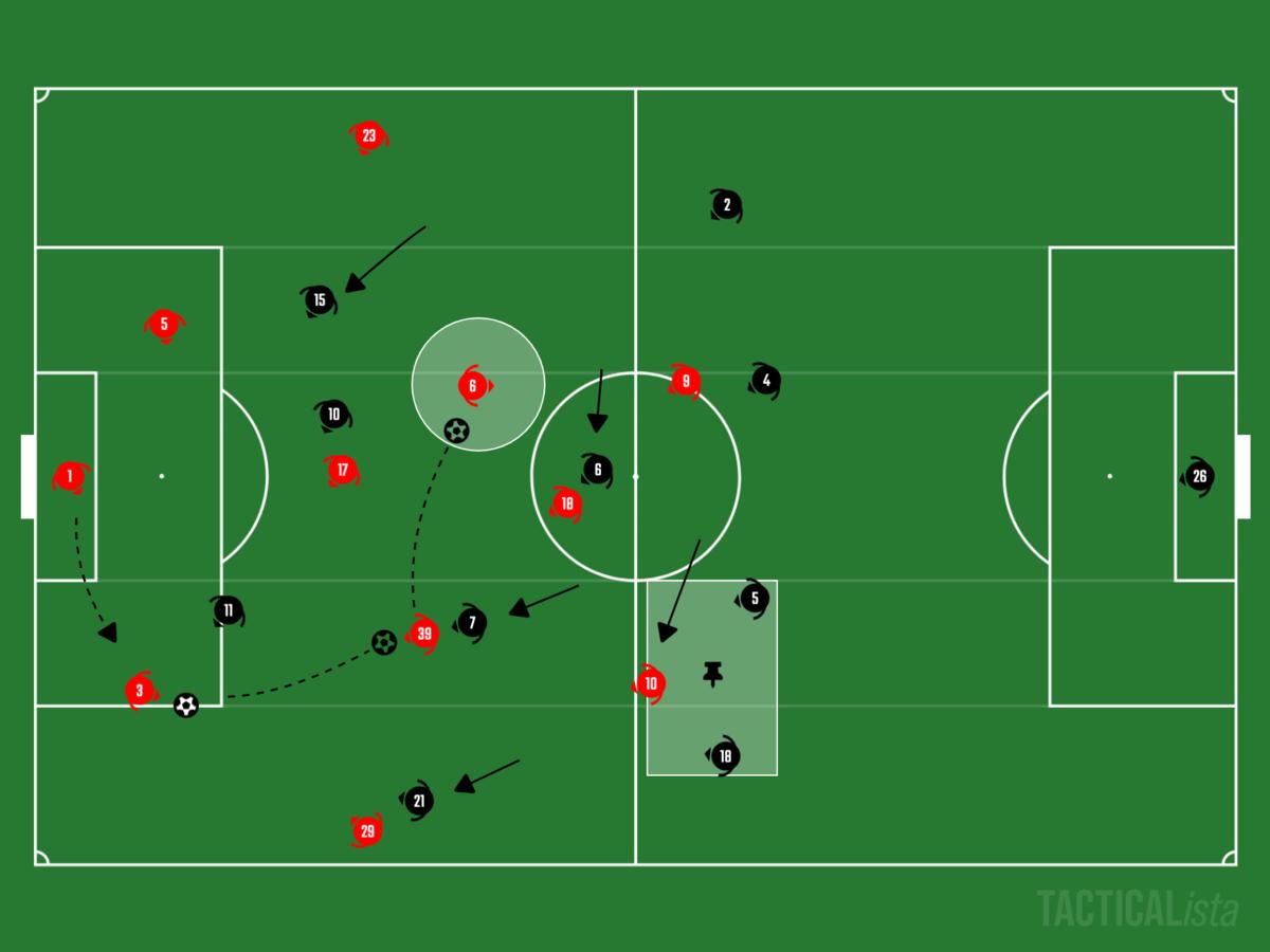 f:id:football-analyst:20210102201313p:plain