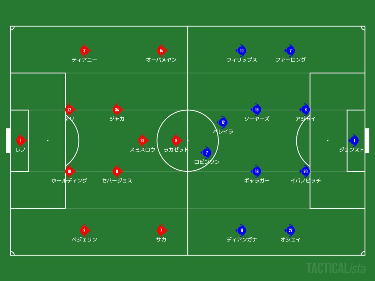 f:id:football-analyst:20210104110320p:plain