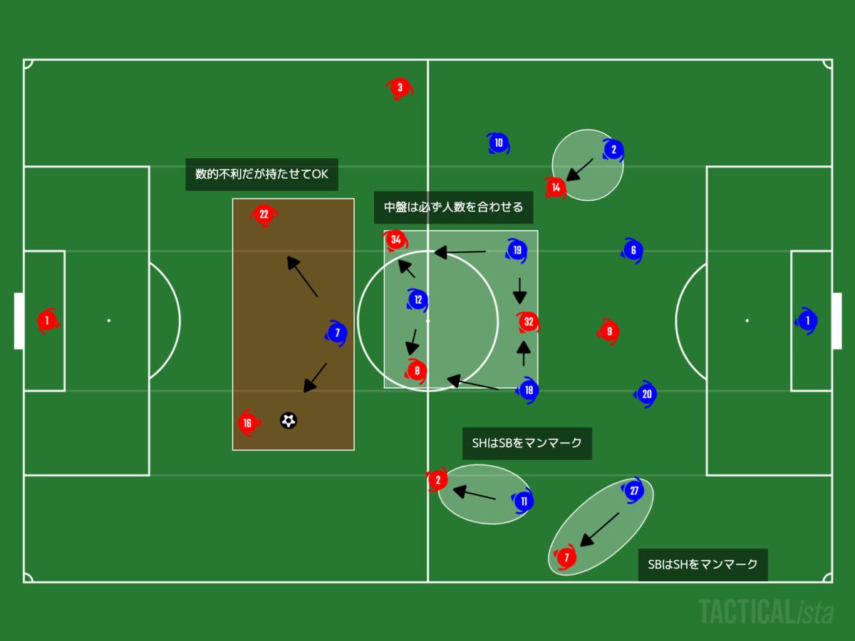 f:id:football-analyst:20210104114426p:plain