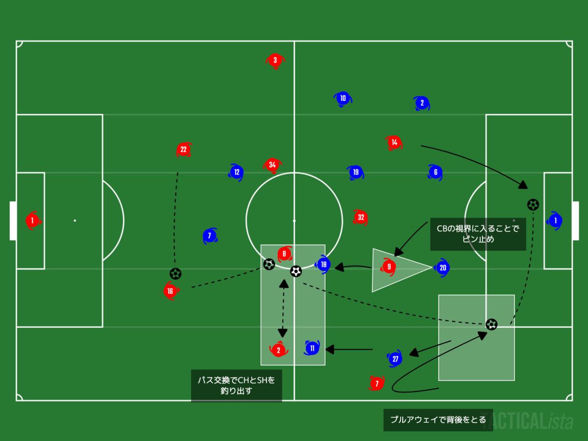 f:id:football-analyst:20210104115328p:plain
