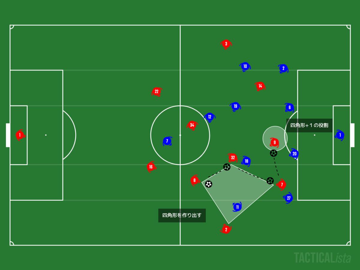 f:id:football-analyst:20210104115905p:plain