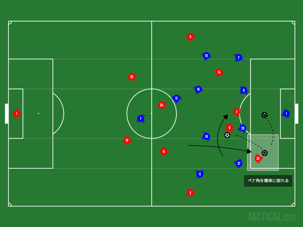 f:id:football-analyst:20210104120036p:plain